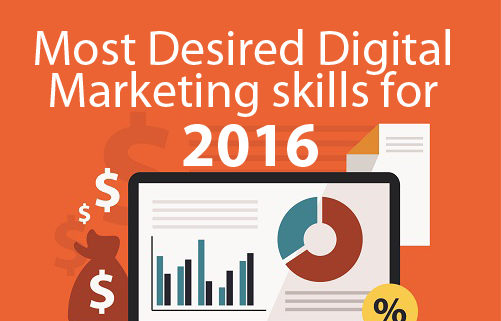 Most Desired Digital Marketing skills for 2016