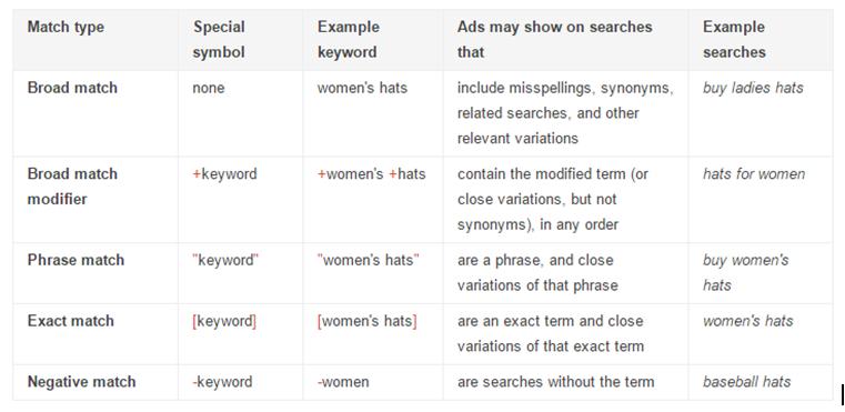 keywords-2.png