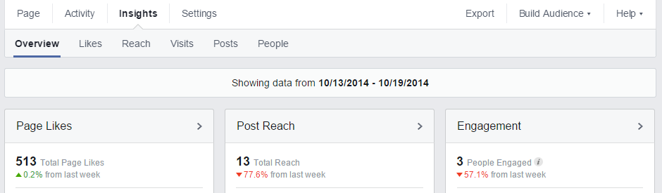 facebook_insights_001.png
