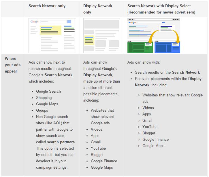 sem_book_google_networks.png